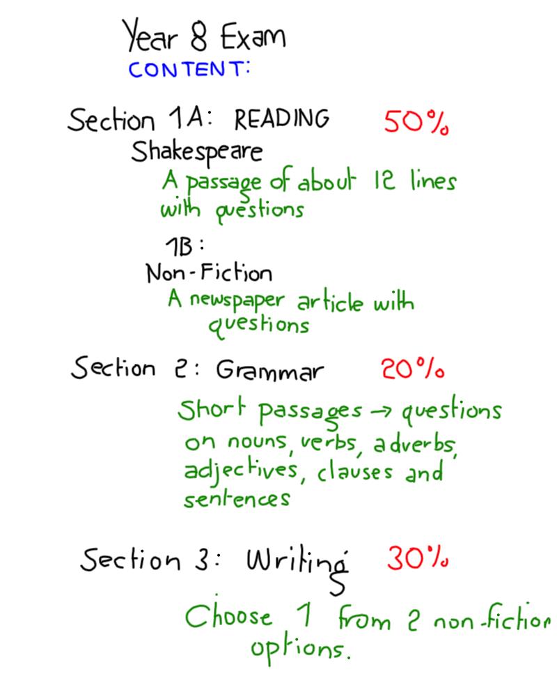 Year 8 Exam_1